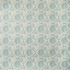 SHERLEE-5 SHERLEE Sky Kravet Fabric